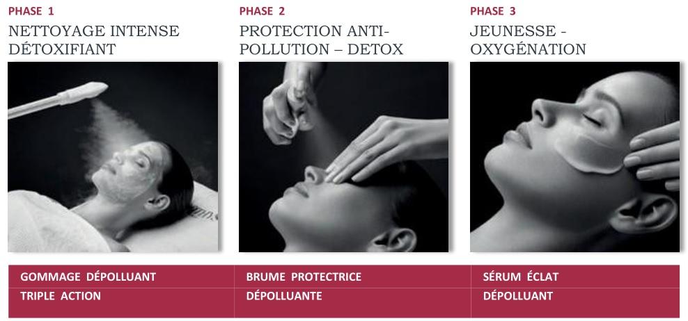 Etapes du soin visage détox-énergie